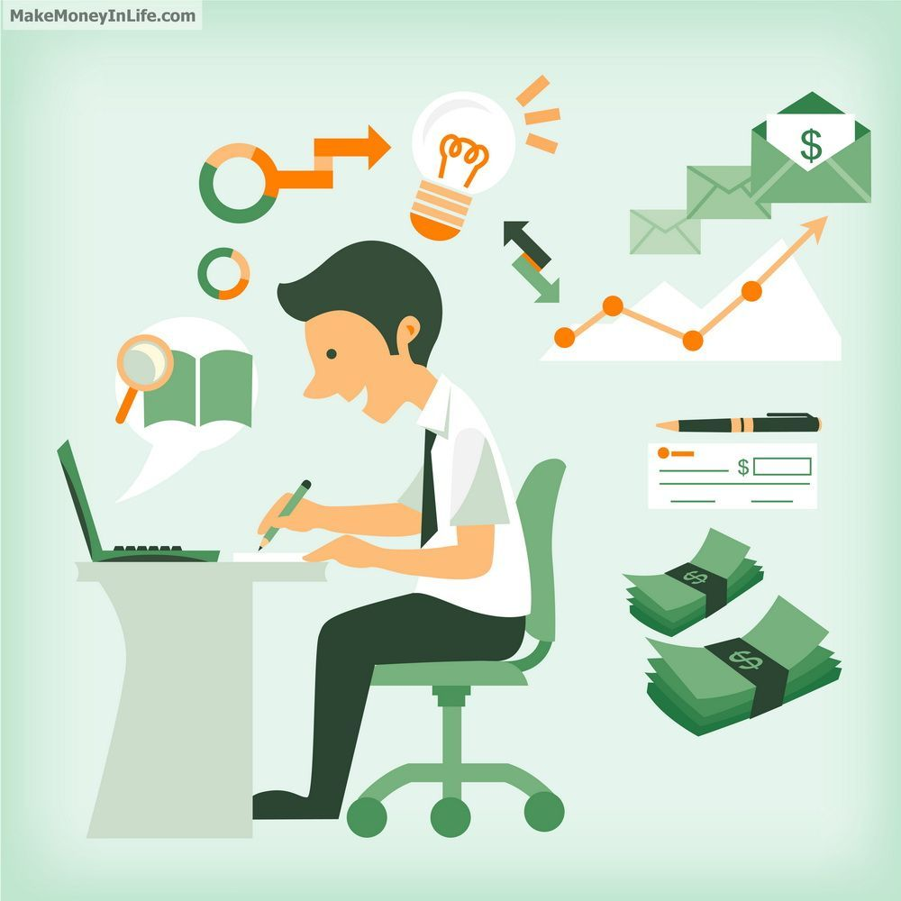 make money writing Applying for a writing job is not the only way to make money writing online if you do not need fast income and like the idea of residual income instead, you are better off creating your own .